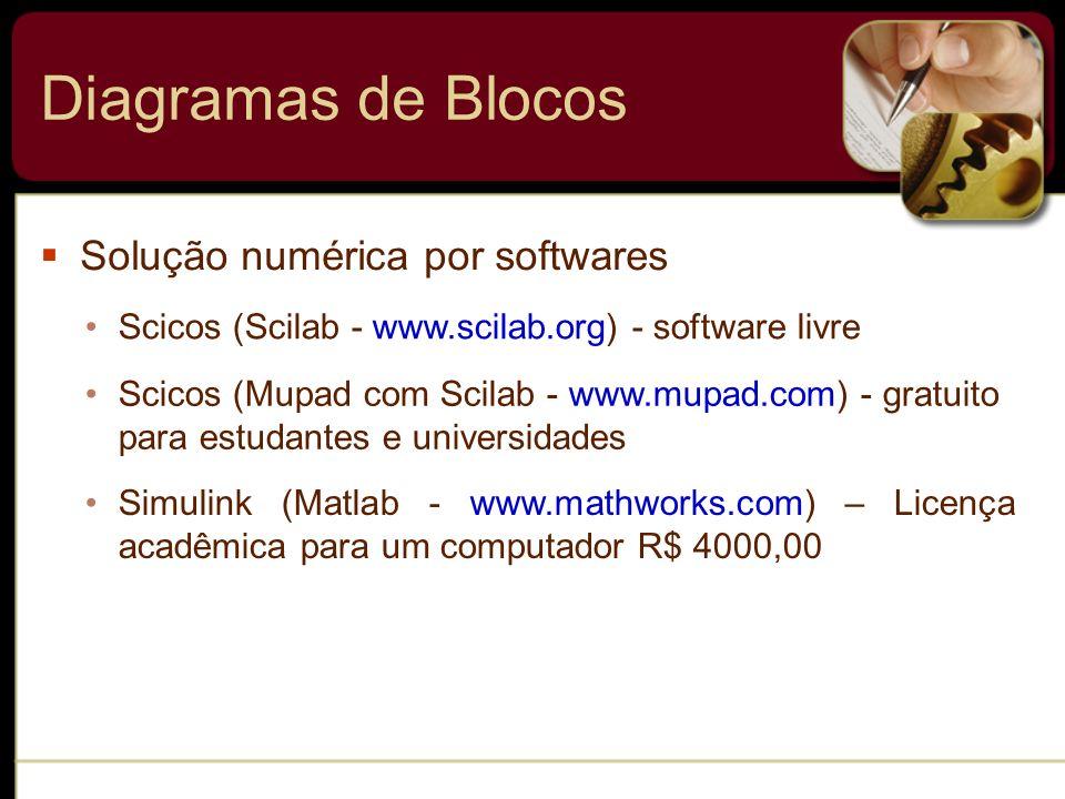 Diagramas de Blocos Solução numérica por softwares