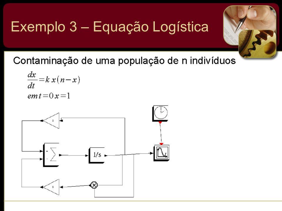 Exemplo 3 – Equação Logística