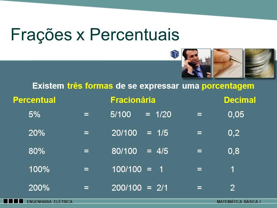 Existem três formas de se expressar uma porcentagem