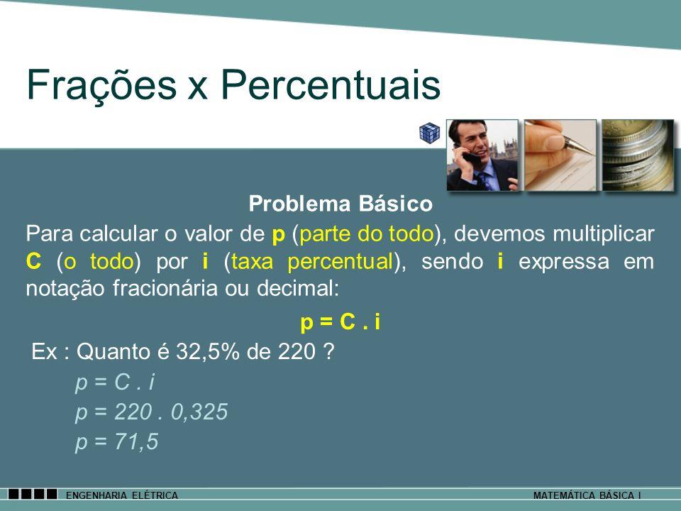 Frações x Percentuais Problema Básico