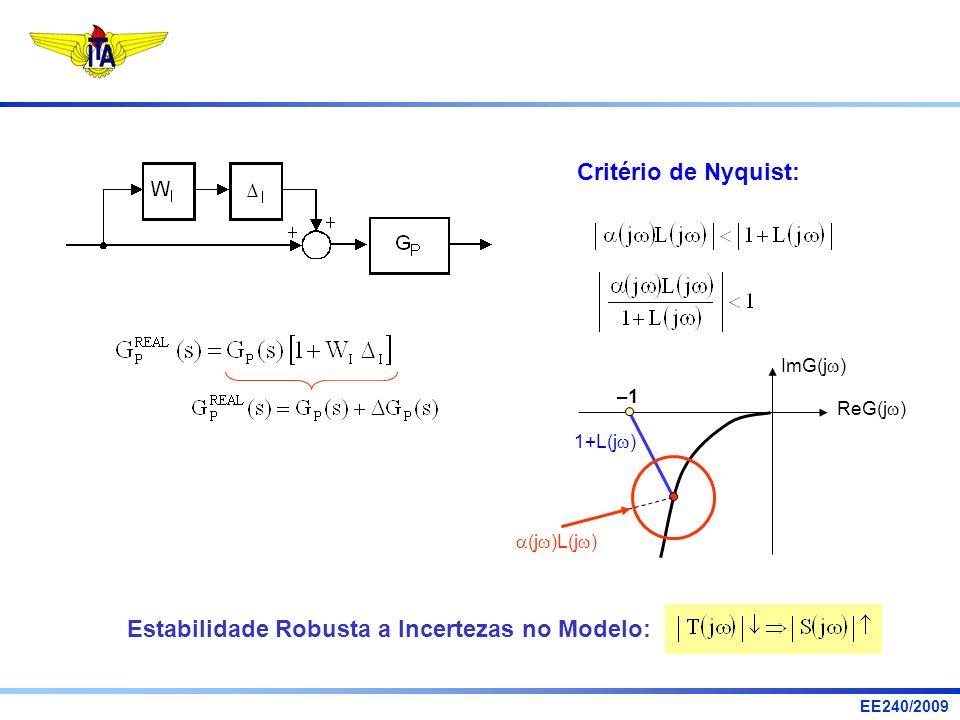 Estabilidade Robusta a Incertezas no Modelo: