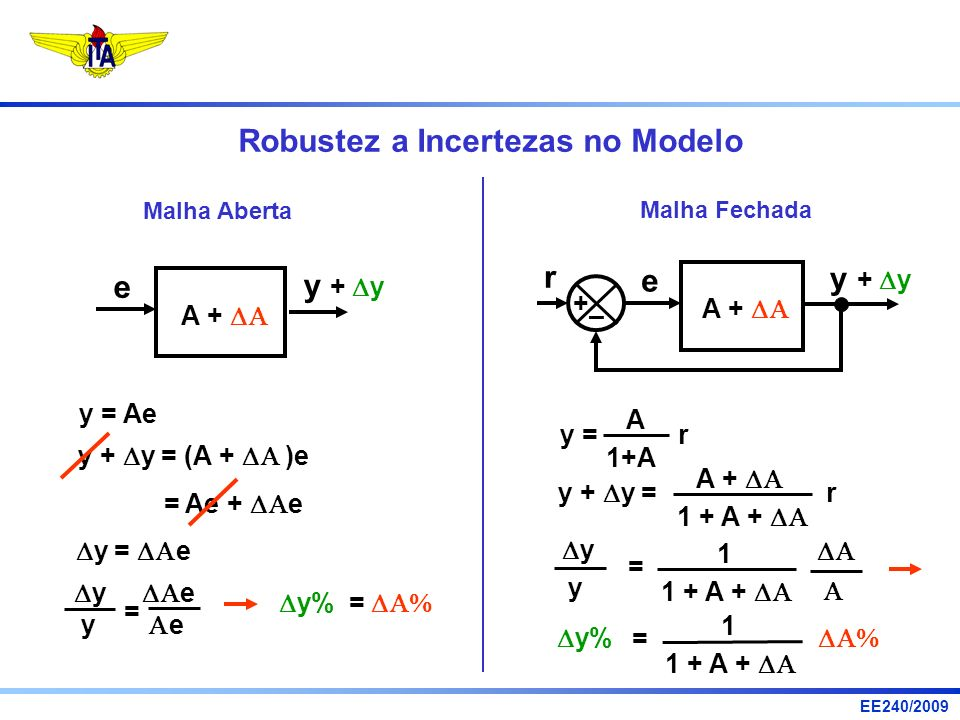 Robustez a Incertezas no Modelo
