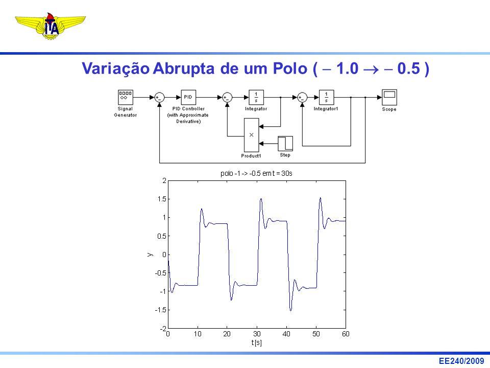 Variação Abrupta de um Polo (  1.0   0.5 )