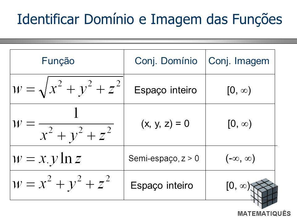 Identificar Domínio e Imagem das Funções