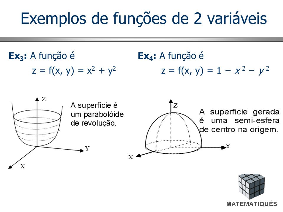 Exemplos de funções de 2 variáveis