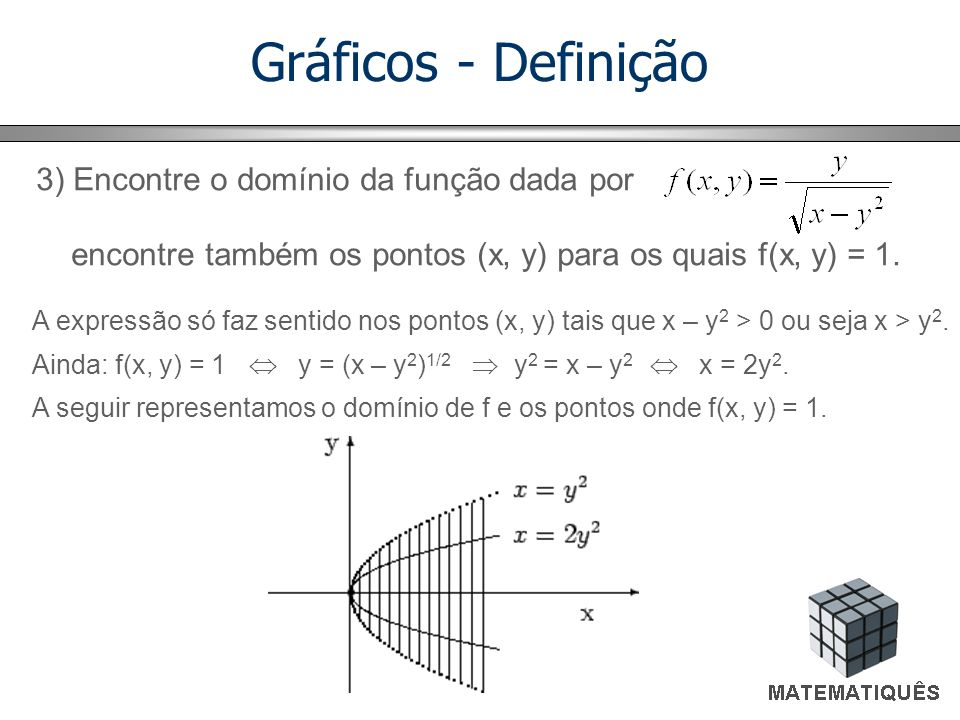 Gráficos - Definição 3) Encontre o domínio da função dada por