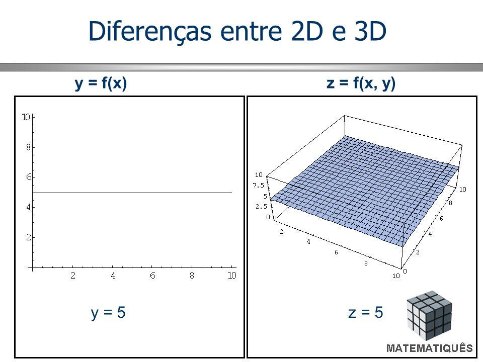 Diferenças entre 2D e 3Dy = 5 z = 5.
