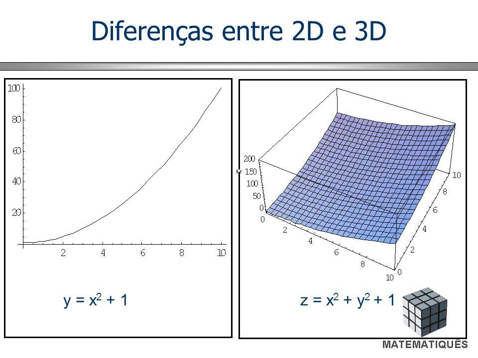 Diferenças entre 2D e 3D y = x2 + 1 z = x2 + y2 + 1