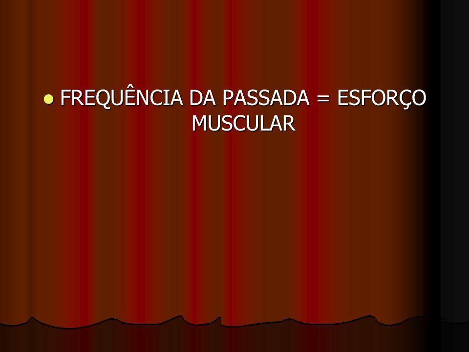FREQUÊNCIA DA PASSADA = ESFORÇO MUSCULAR