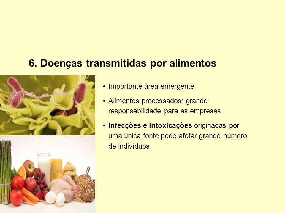 6. Doenças transmitidas por alimentos