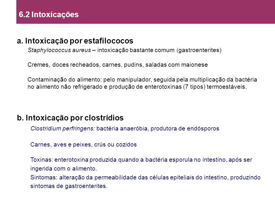 a. Intoxicação por estafilococos
