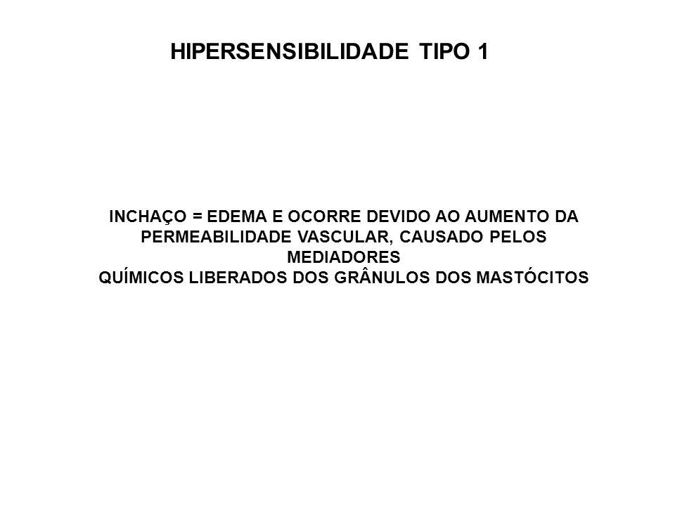 HIPERSENSIBILIDADE TIPO 1