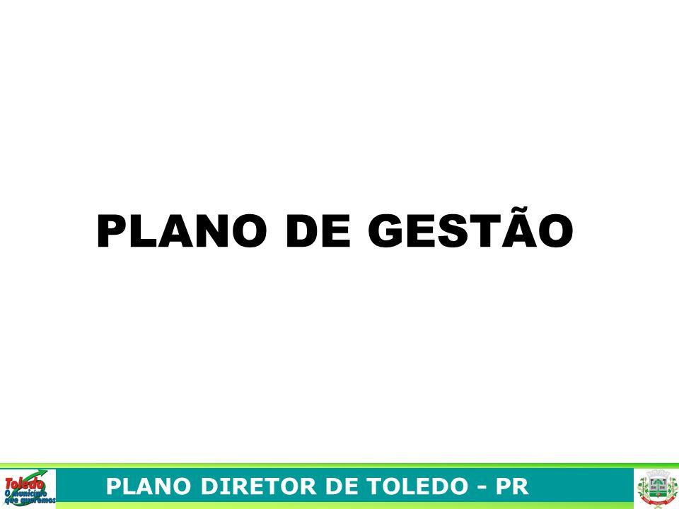 PLANO DE GESTÃO