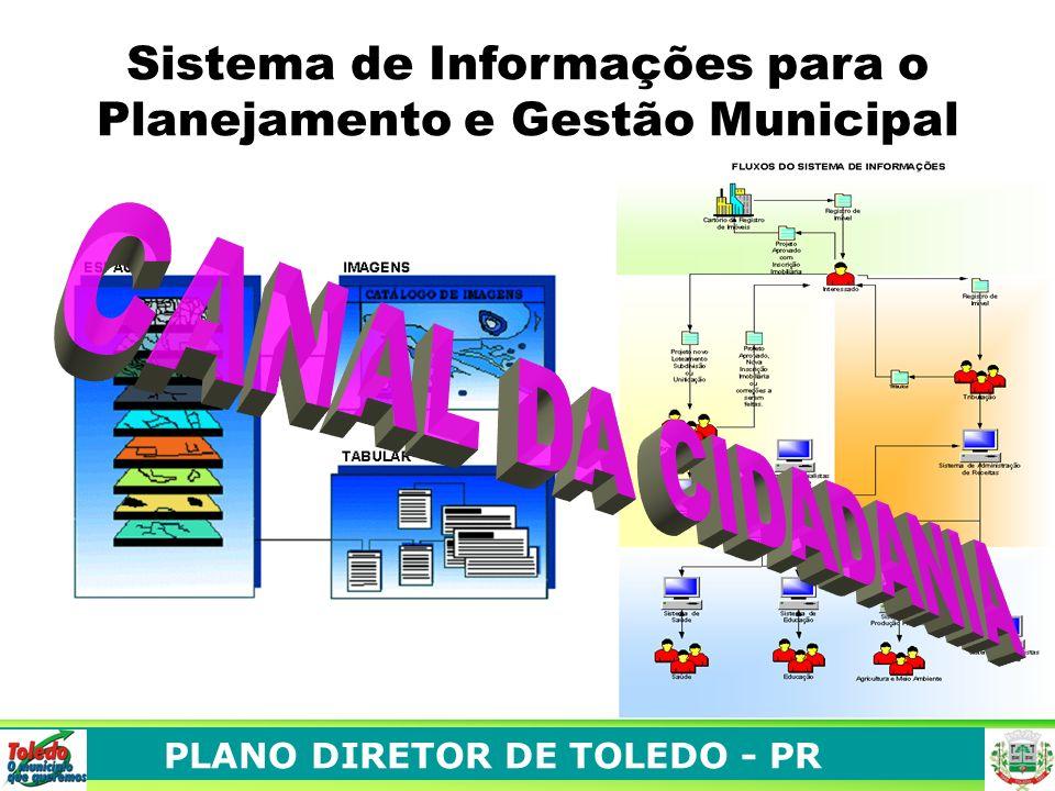 Sistema de Informações para o Planejamento e Gestão Municipal