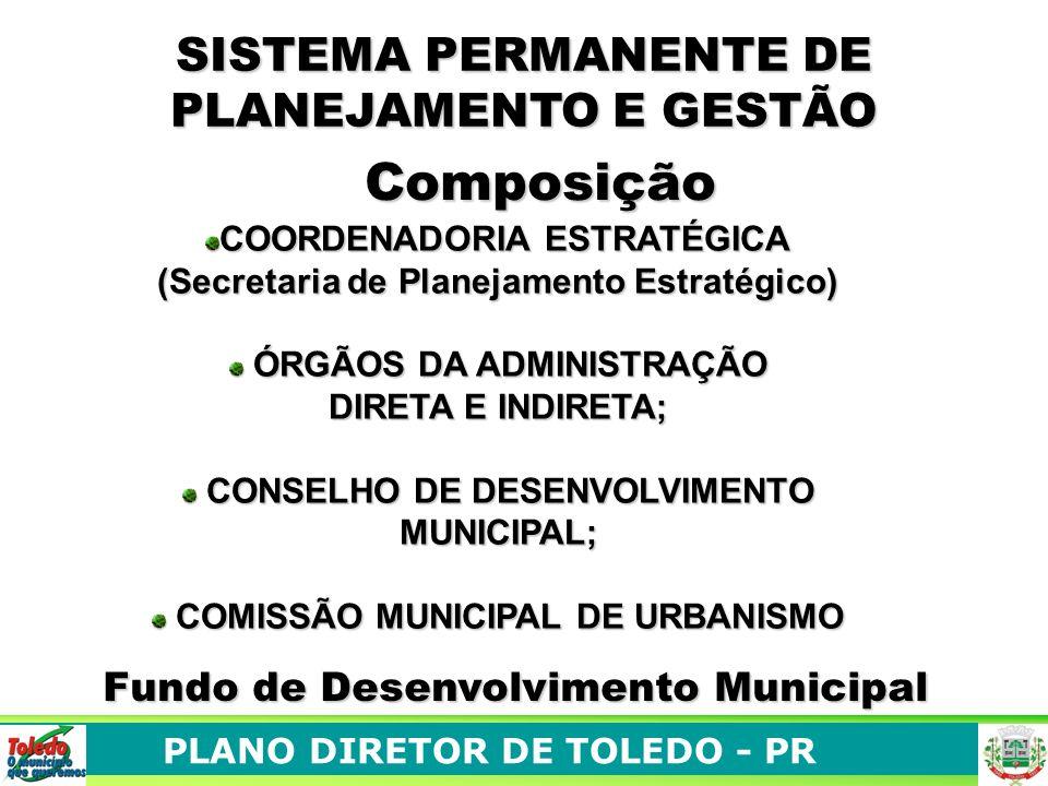 Composição SISTEMA PERMANENTE DE PLANEJAMENTO E GESTÃO