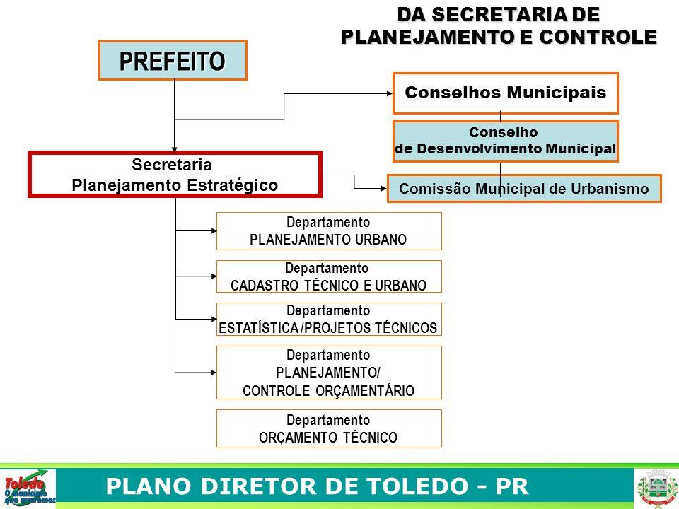 PREFEITO DA SECRETARIA DE PLANEJAMENTO E CONTROLE Conselhos Municipais