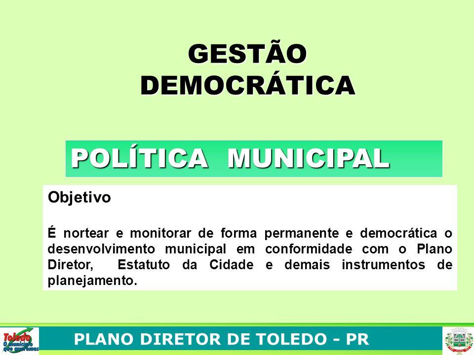 GESTÃO DEMOCRÁTICA POLÍTICA MUNICIPAL Objetivo