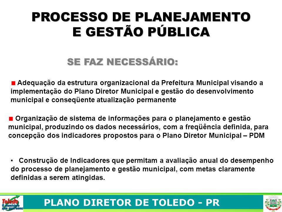 PROCESSO DE PLANEJAMENTO E GESTÃO PÚBLICA