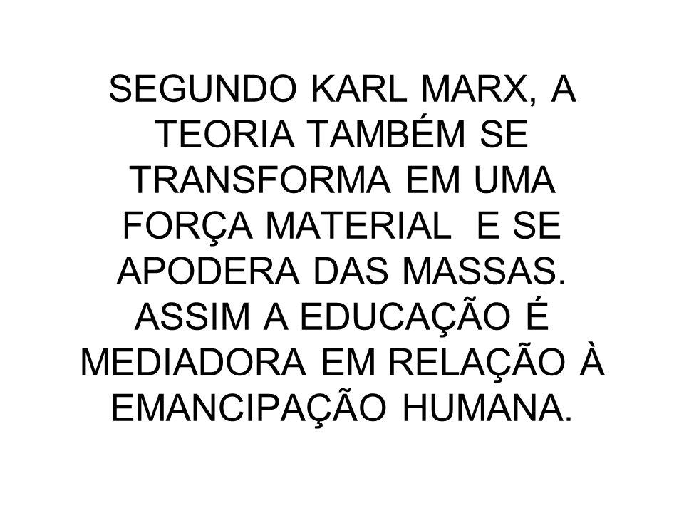 SEGUNDO KARL MARX, A TEORIA TAMBÉM SE TRANSFORMA EM UMA FORÇA MATERIAL E SE APODERA DAS MASSAS.