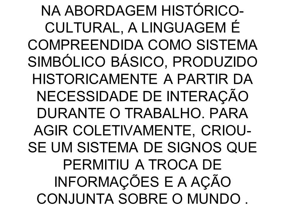 NA ABORDAGEM HISTÓRICO-CULTURAL, A LINGUAGEM É COMPREENDIDA COMO SISTEMA SIMBÓLICO BÁSICO, PRODUZIDO HISTORICAMENTE A PARTIR DA NECESSIDADE DE INTERAÇÃO DURANTE O TRABALHO.