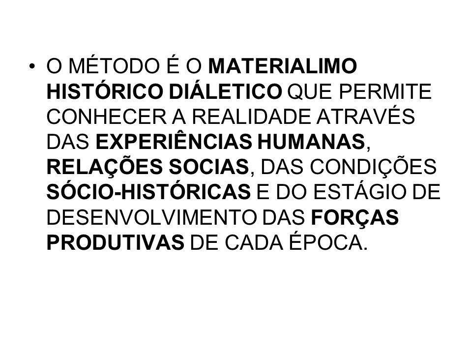O MÉTODO É O MATERIALIMO HISTÓRICO DIÁLETICO QUE PERMITE CONHECER A REALIDADE ATRAVÉS DAS EXPERIÊNCIAS HUMANAS, RELAÇÕES SOCIAS, DAS CONDIÇÕES SÓCIO-HISTÓRICAS E DO ESTÁGIO DE DESENVOLVIMENTO DAS FORÇAS PRODUTIVAS DE CADA ÉPOCA.