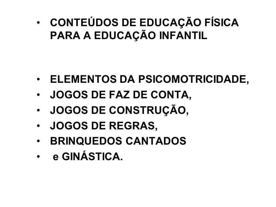 CONTEÚDOS DE EDUCAÇÃO FÍSICA PARA A EDUCAÇÃO INFANTIL