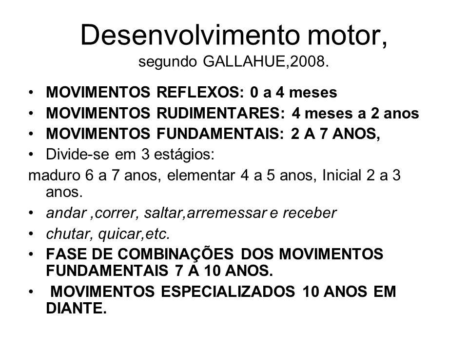 Desenvolvimento motor, segundo GALLAHUE,2008.