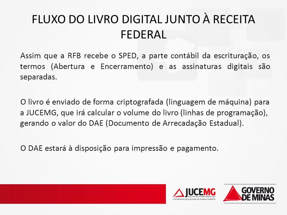 FLUXO DO LIVRO DIGITAL JUNTO À RECEITA FEDERAL