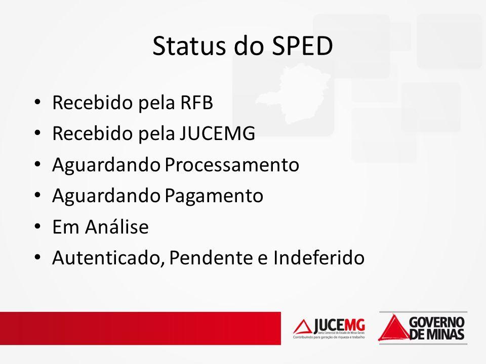 Status do SPED Recebido pela RFB Recebido pela JUCEMG
