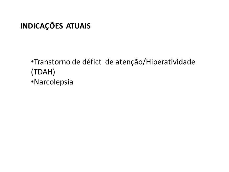 INDICAÇÕES ATUAIS Transtorno de défict de atenção/Hiperatividade (TDAH) Narcolepsia