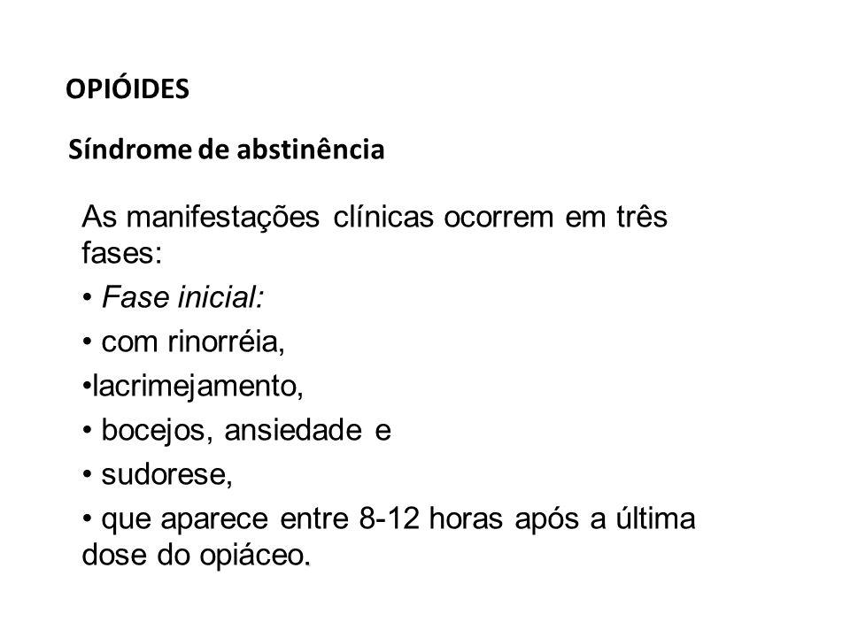 OPIÓIDES Síndrome de abstinência. As manifestações clínicas ocorrem em três fases: Fase inicial: com rinorréia,