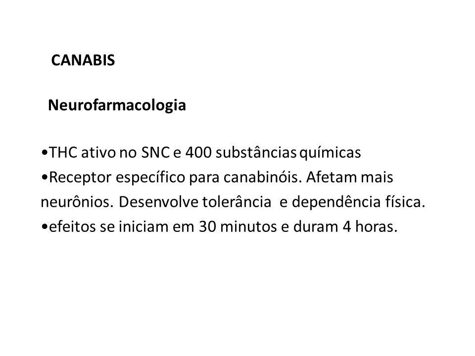 CANABISNeurofarmacologia. THC ativo no SNC e 400 substâncias químicas.
