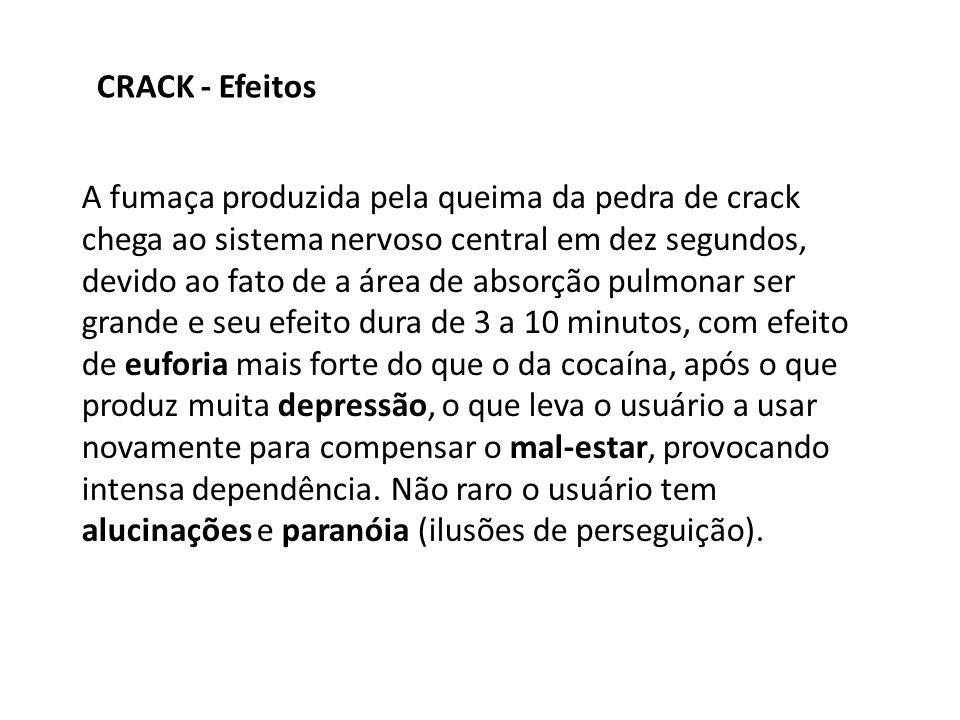 CRACK - Efeitos