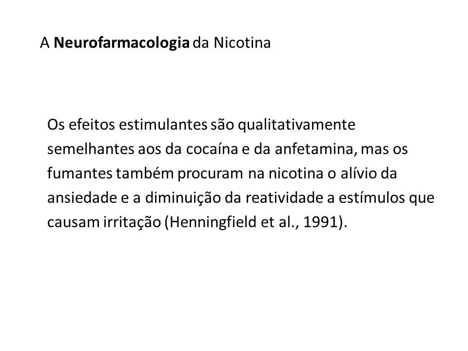 A Neurofarmacologia da Nicotina