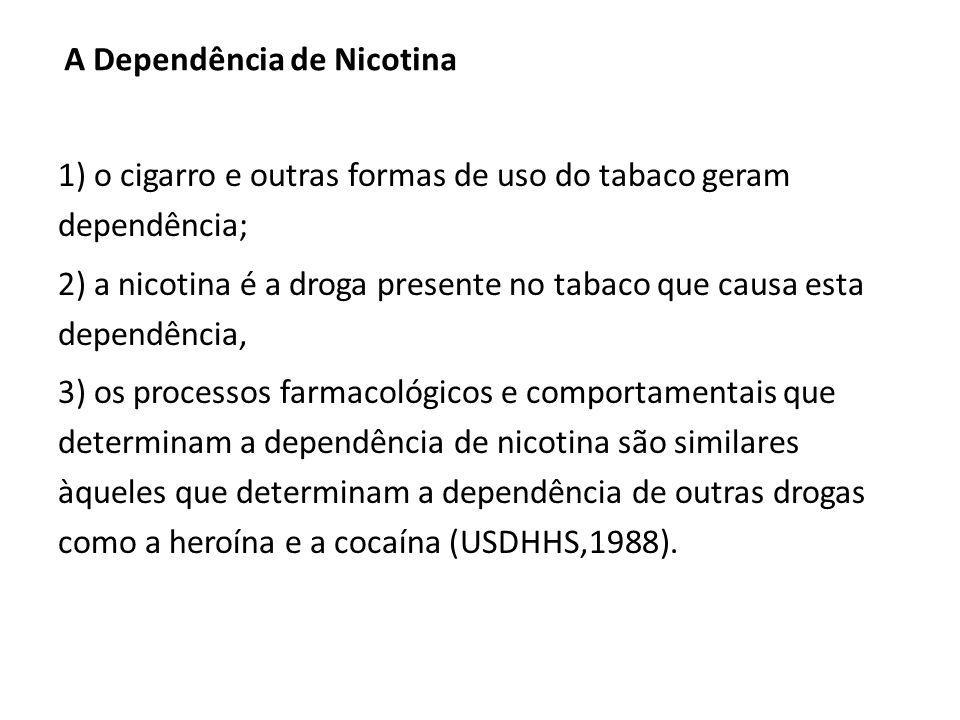 A Dependência de Nicotina