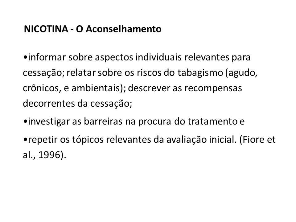 NICOTINA - O Aconselhamento