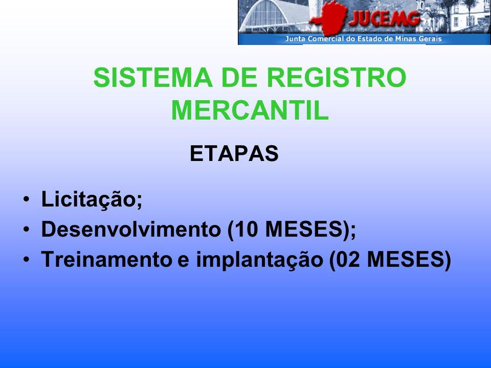 SISTEMA DE REGISTRO MERCANTIL
