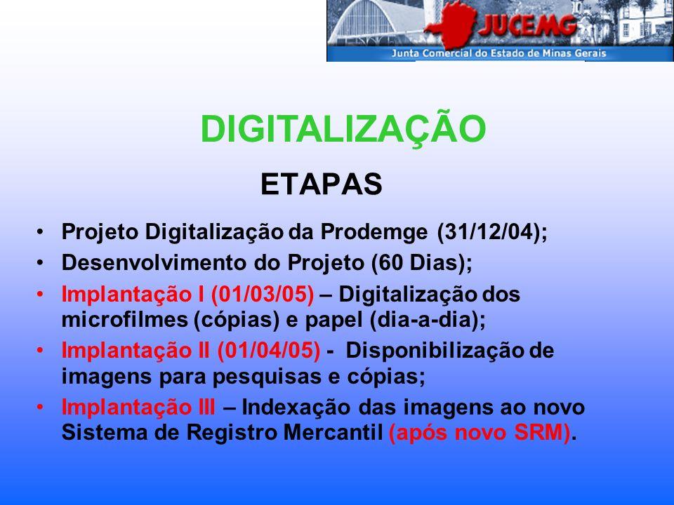 DIGITALIZAÇÃO ETAPAS Projeto Digitalização da Prodemge (31/12/04);