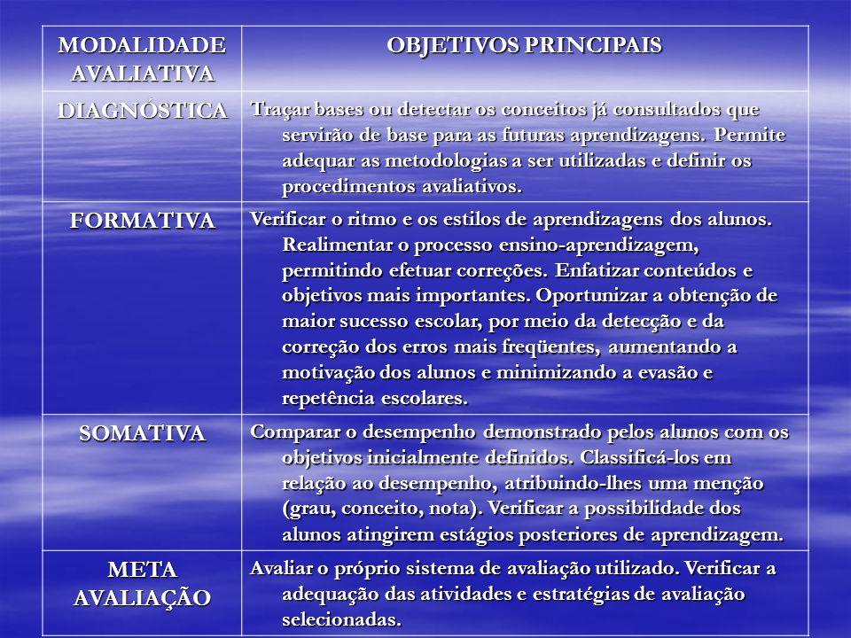MODALIDADE AVALIATIVA OBJETIVOS PRINCIPAIS DIAGNÓSTICA FORMATIVA