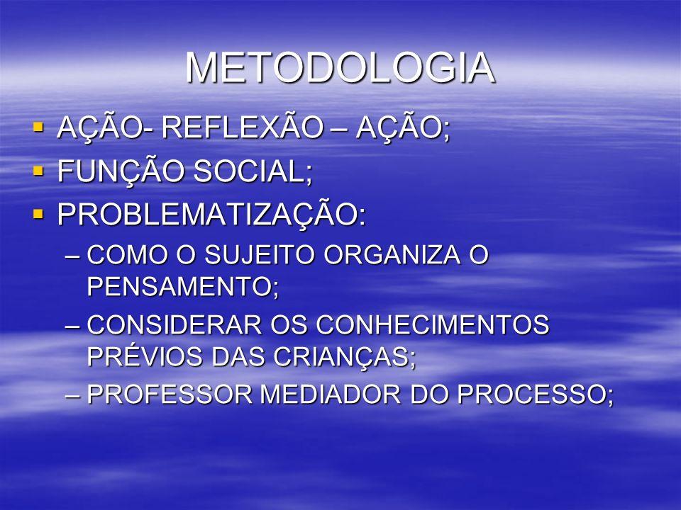 METODOLOGIA AÇÃO- REFLEXÃO – AÇÃO; FUNÇÃO SOCIAL; PROBLEMATIZAÇÃO: