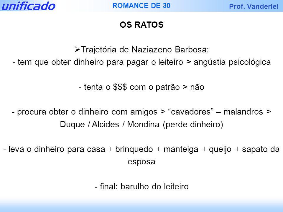 Trajetória de Naziazeno Barbosa: