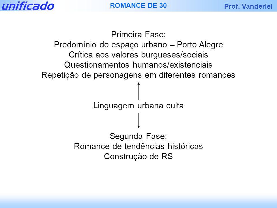 Predomínio do espaço urbano – Porto Alegre