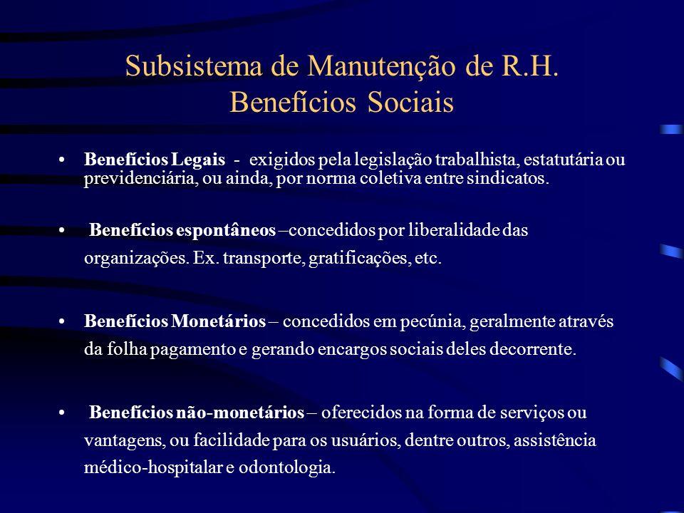 Subsistema de Manutenção de R.H. Benefícios Sociais