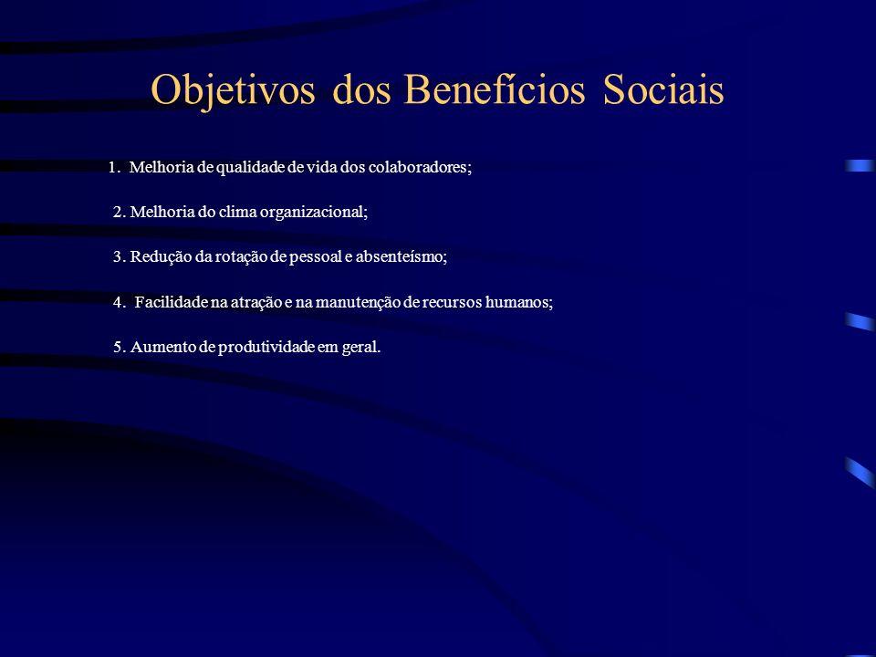 Objetivos dos Benefícios Sociais