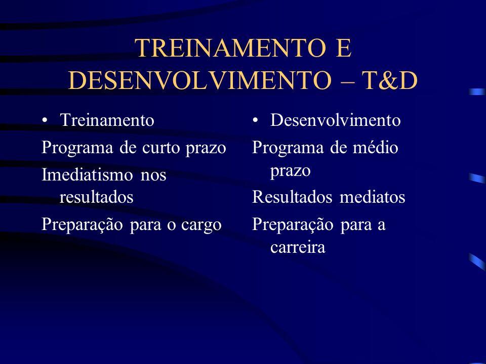 TREINAMENTO E DESENVOLVIMENTO – T&D