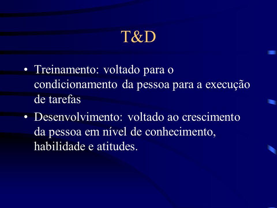 T&D Treinamento: voltado para o condicionamento da pessoa para a execução de tarefas.