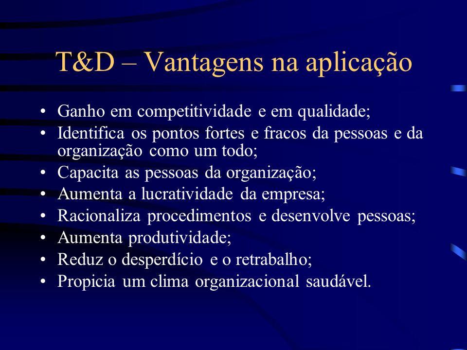 T&D – Vantagens na aplicação