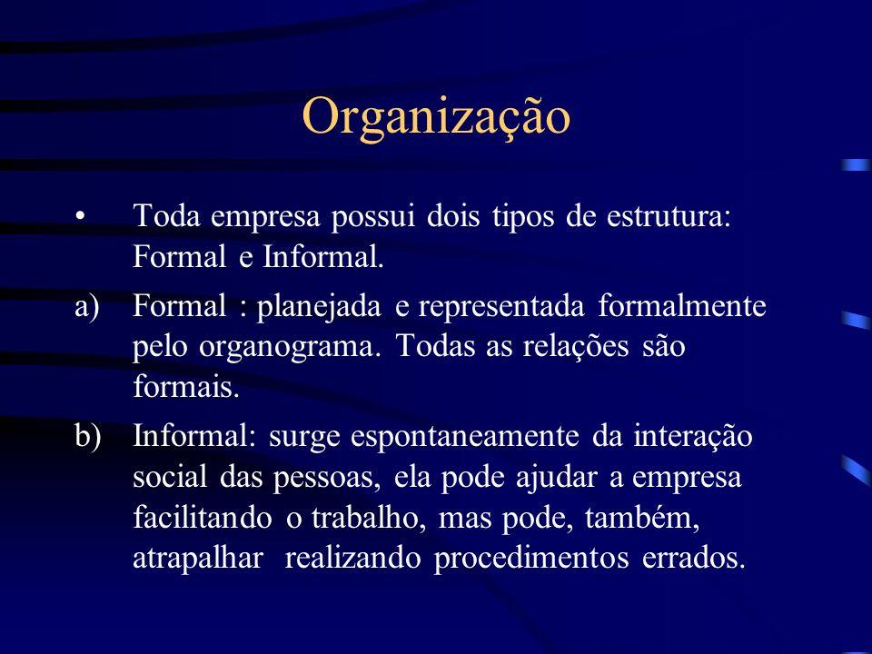 Organização Toda empresa possui dois tipos de estrutura: Formal e Informal.