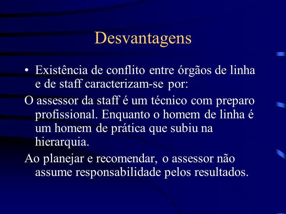 Desvantagens Existência de conflito entre órgãos de linha e de staff caracterizam-se por: