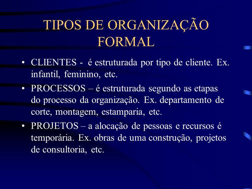 TIPOS DE ORGANIZAÇÃO FORMAL